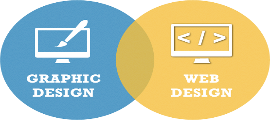 Web Design vs. Graphic Design, What's the Difference?