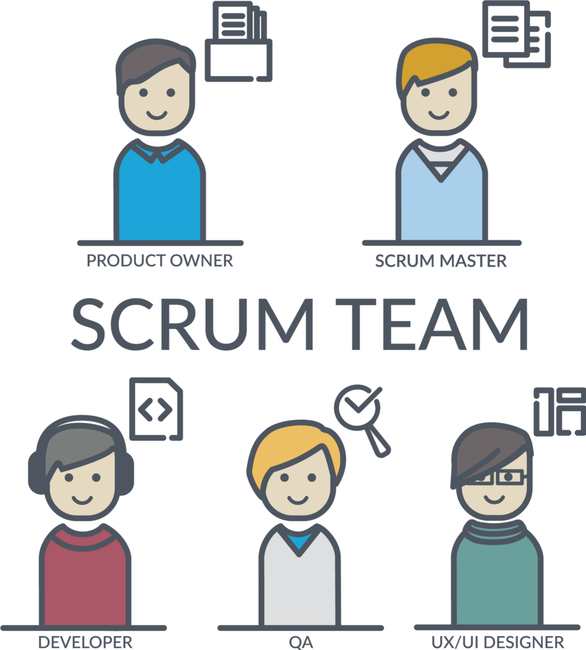 Crossfunctional teams and selforganization in the heart of Agile