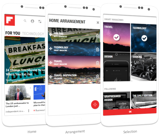 Redesigning Flipboard — creating a personalized magazine rack
