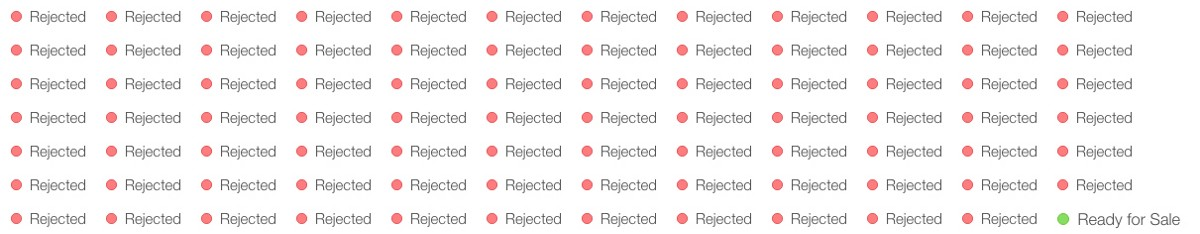 Lots of rejections followed by acceptance