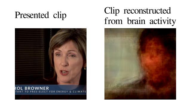 How a presented clip is well reconstructed from brain activity data