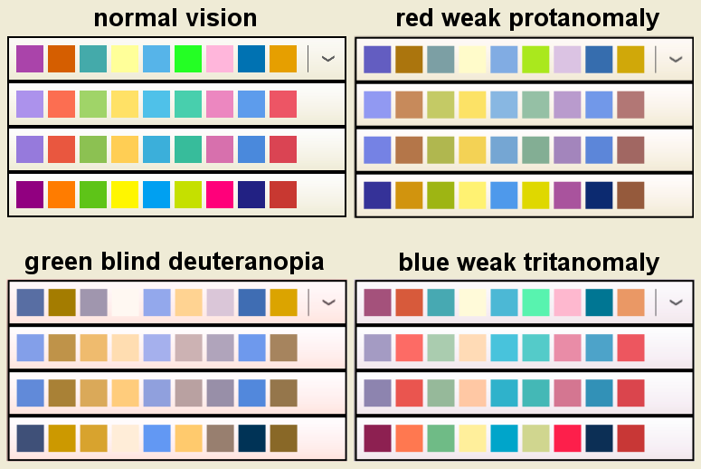 How To Make Your App Colorblind Friendly Resources And