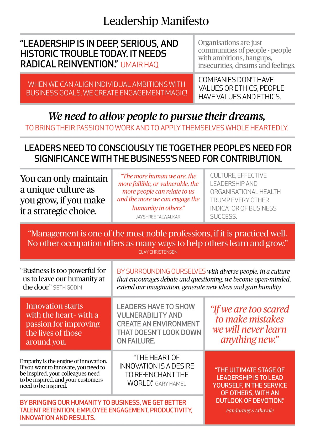 """Devotion Quotes Fair Manifesto """"How To Be A Compassionate Leader""""  In 13 Statements"""