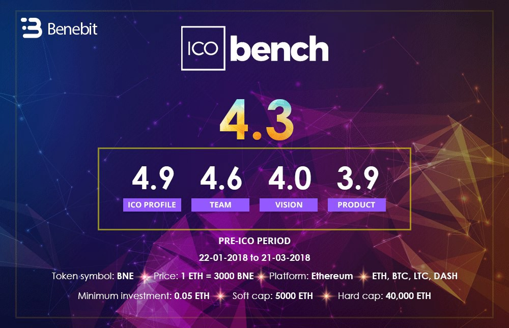 The Benebit Icobench Top Rated — Upcoming All Sales 3 In For Token