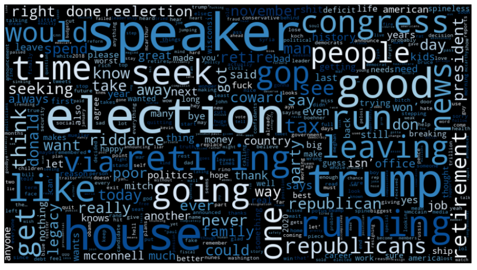 This Is How Twitter Sees The World : Sentiment Analysis Part