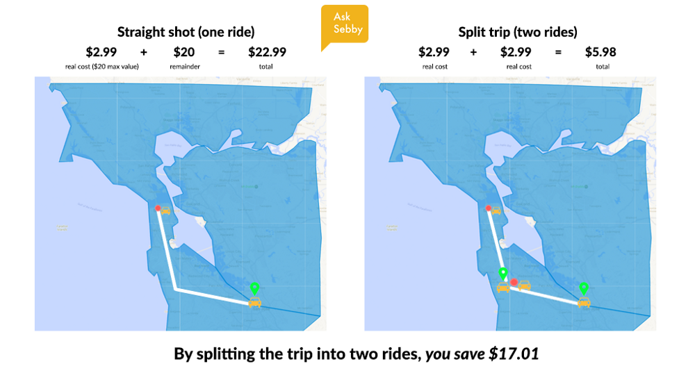 San Jose And San Francisco Map.How Two People Can Get To Napa Valley For 12 03 From San Francisco