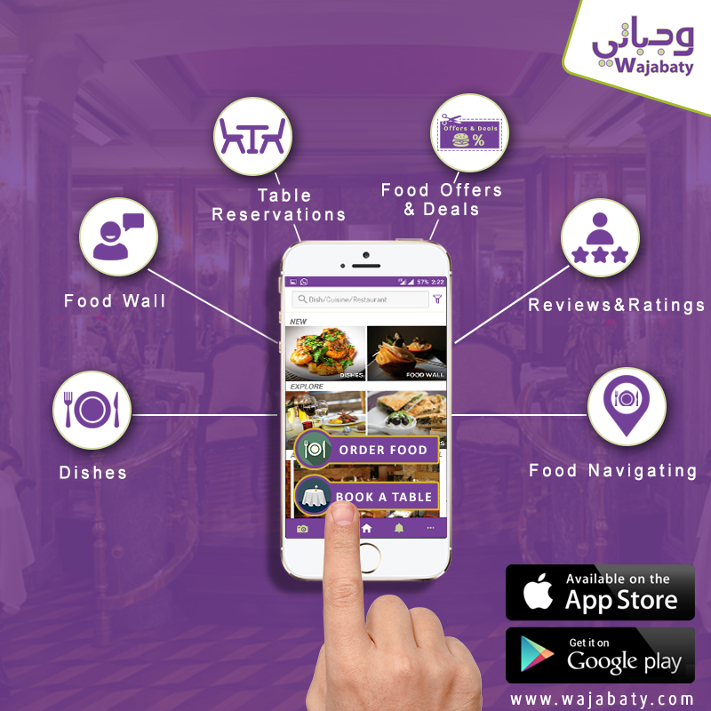 Searching By Restaurants But With The Dishes As Well In Fact You Can Find Almost Any Type Of Cuisine Re Looking For And Book A Table