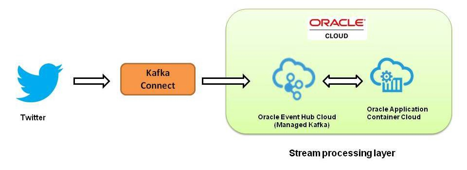 oracle express how to put image into homepage