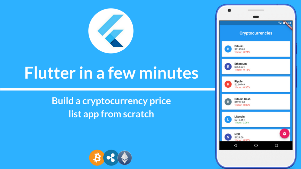 Top cryptocurrency price list