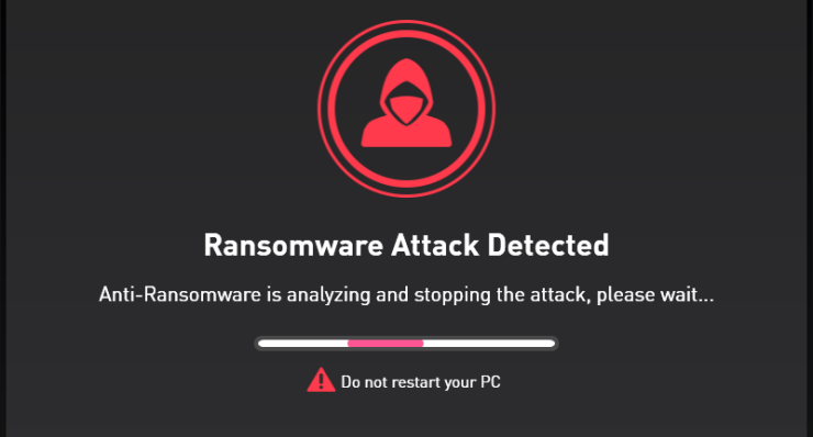 Anti-Ransomware Strategy To Protect Your Business – Vishal – Medium