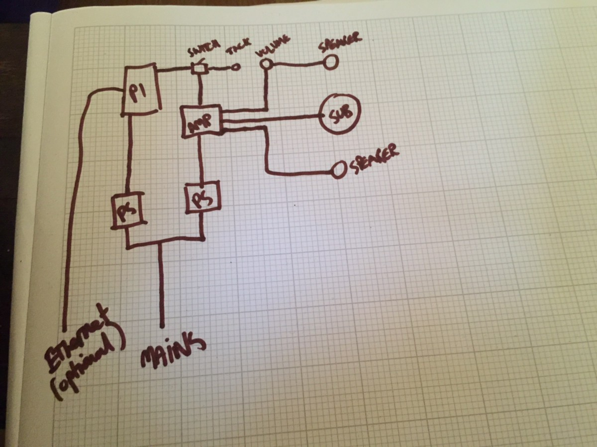 Create A Tech Filled Stereo Out Of Vintage 1940s Radio 3 Way Switch Wiring Diagram Although The Raspberry Pi Would Be Primary Source I Wanted To Ensure Could Still Used Without Internet So Decided Add And