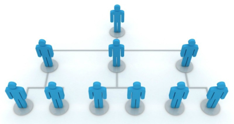 the various reasons in organization xyz which lead to its development Show exhibit 11 and discuss some of the important reasons which require different organizational pp 44-59, in: organization development.