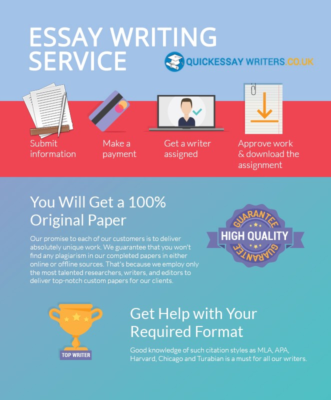 Help Me Write A Business Plan Best Essay Writing Service Quickessaywriterscouk Essay Proposal Outline also English Essay The Best Essay Writing Service Quickessaywriterscouk Fast Custom Writing