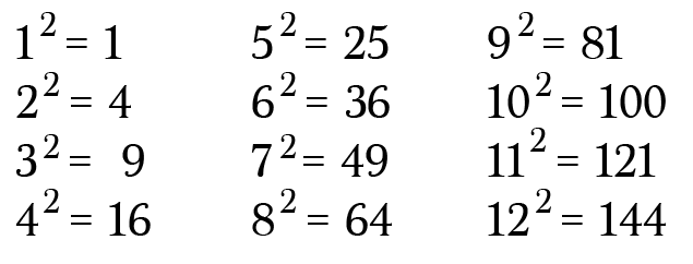 25 30 Square Root 123: Find Perfect Squares Mentally With This Trick