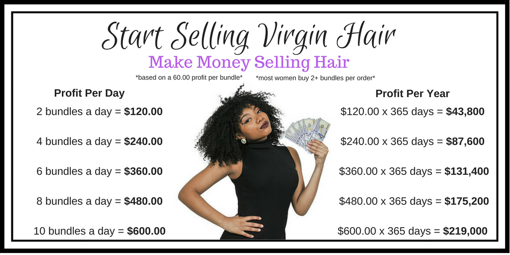 I ve noticed that there are many women   men that are interested in selling  hair  1e654f5972