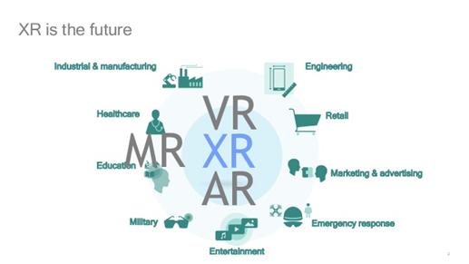28f5001b5ee ... completely virtual environment   AR is creating an overlay of virtual  content
