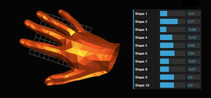 Personalized Hand Models for VR – Kitchen Budapest Stories – Medium
