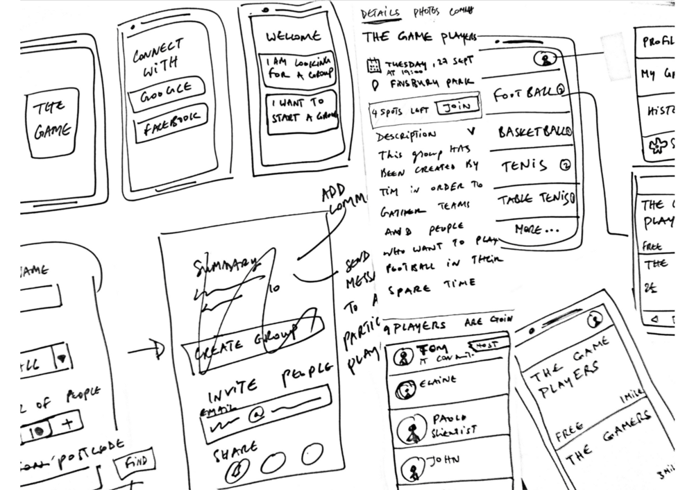 how to make a rapid prototype for mobile apps prototypr