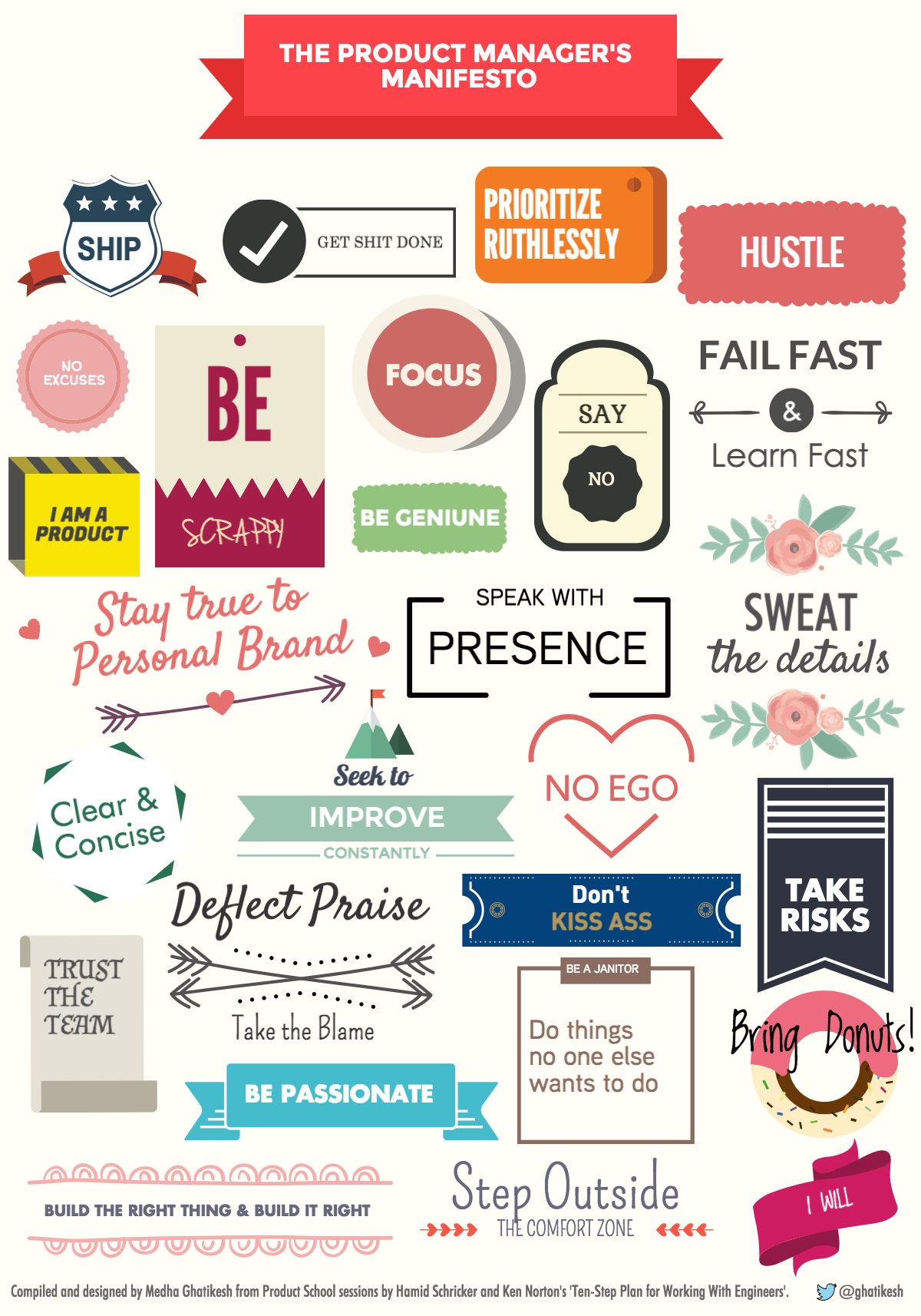 The Product Manager's Manifesto — Infographic ...