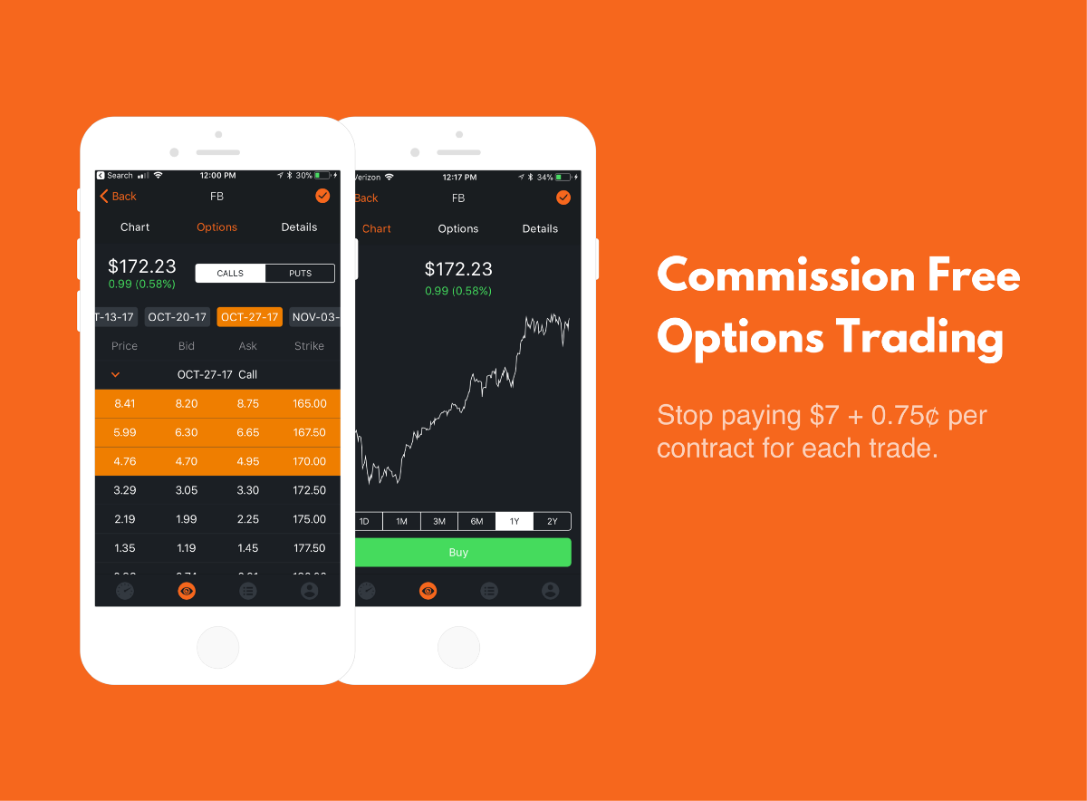 No fee options trading