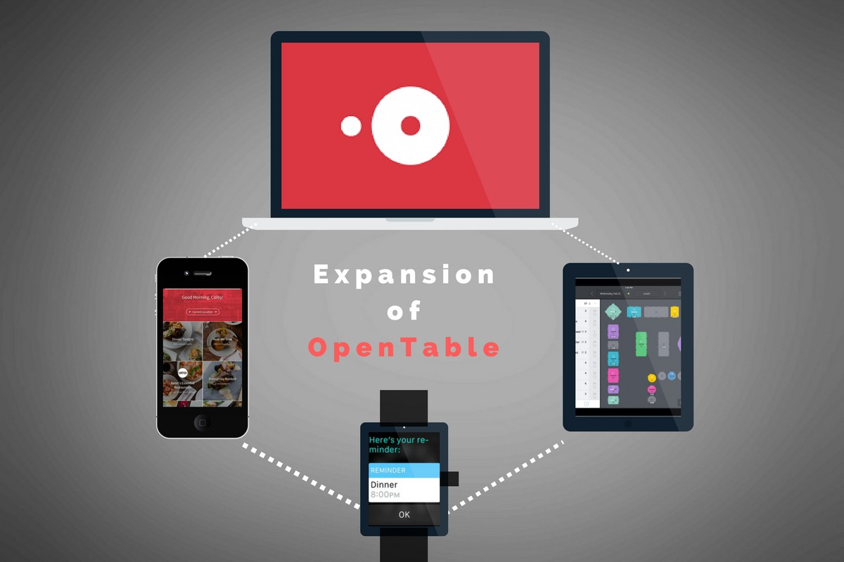The Complete Business Expansion Journey Of OpenTable - Open table dinner
