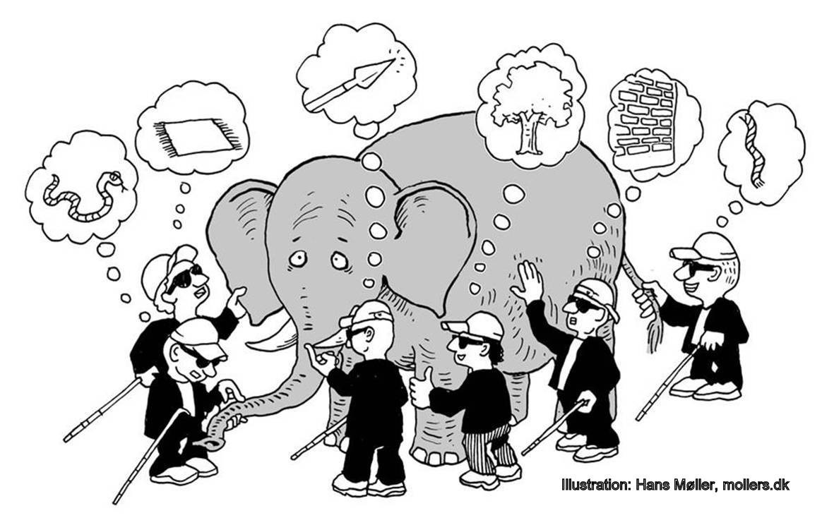 The Blind Men And The Mobile Elephant  Productcoalitioncom When The Mobile Phone Was Invented What Was Truly Given Birth To Wasnt  Voice Communication It Was Mobility Because People Would Be Constantly  Connected