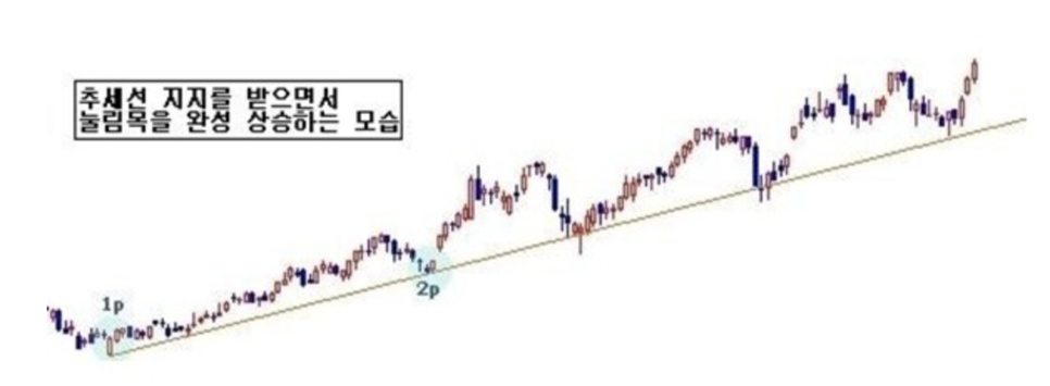 Trading] Introduction to Quant strategy used by automatic