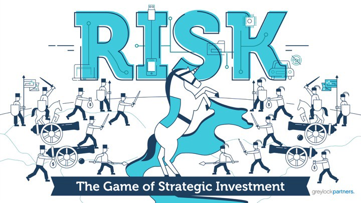 Possibility, Probability and Uncertainty – Venture Capital and Risk