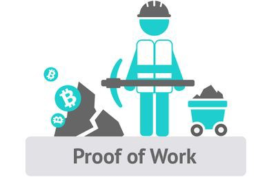 Cryptocurrency proof of work vs proof of stake