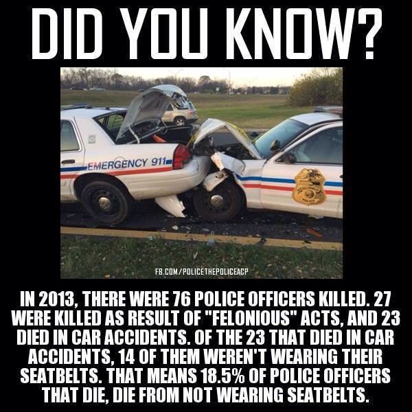 the real dangers of police work Policing is undoubtedly a stressful occupation, with officers often facing  potentially traumatic situations they may be exposed to disaster,.