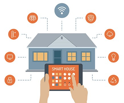 Smart home terms everyone should know josh medium for Smart home technology definition