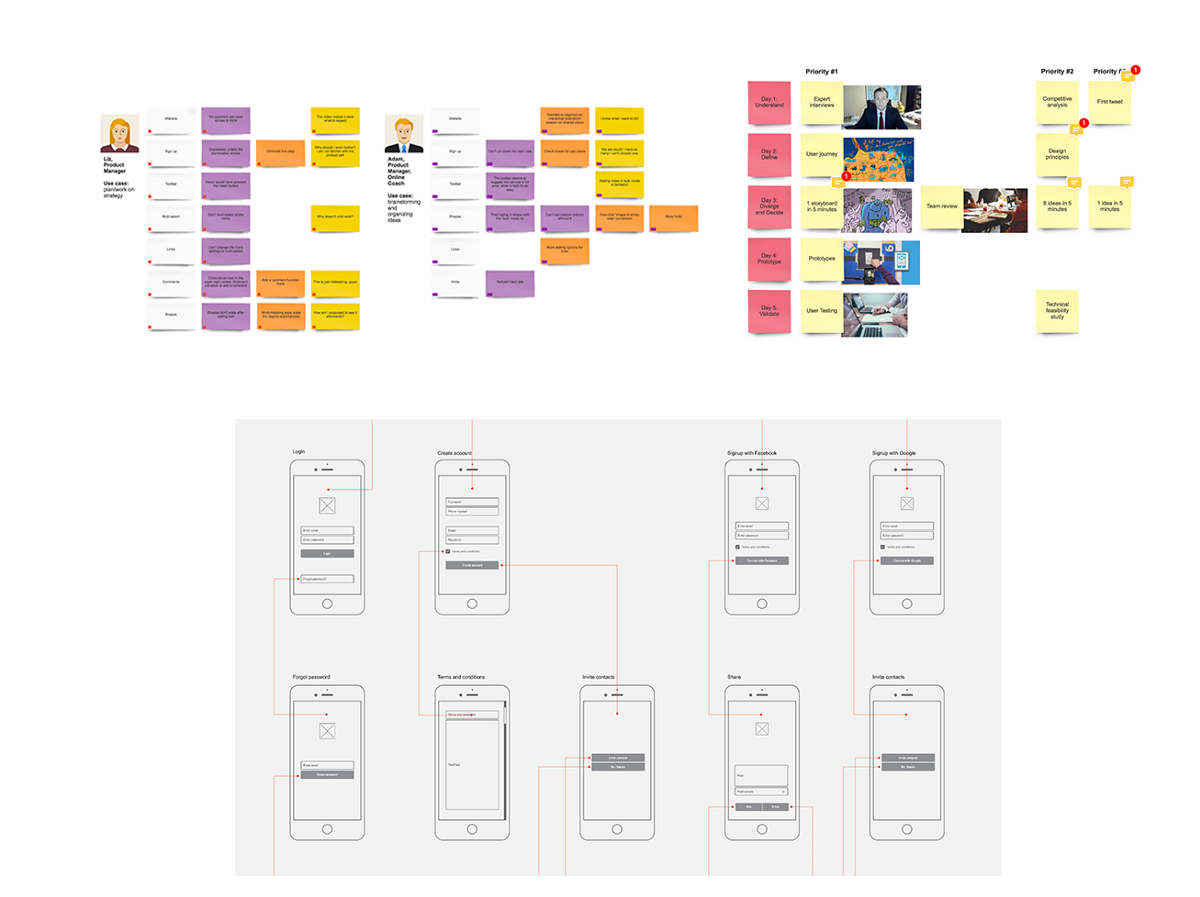 On UX Tools, Toys & Workflow