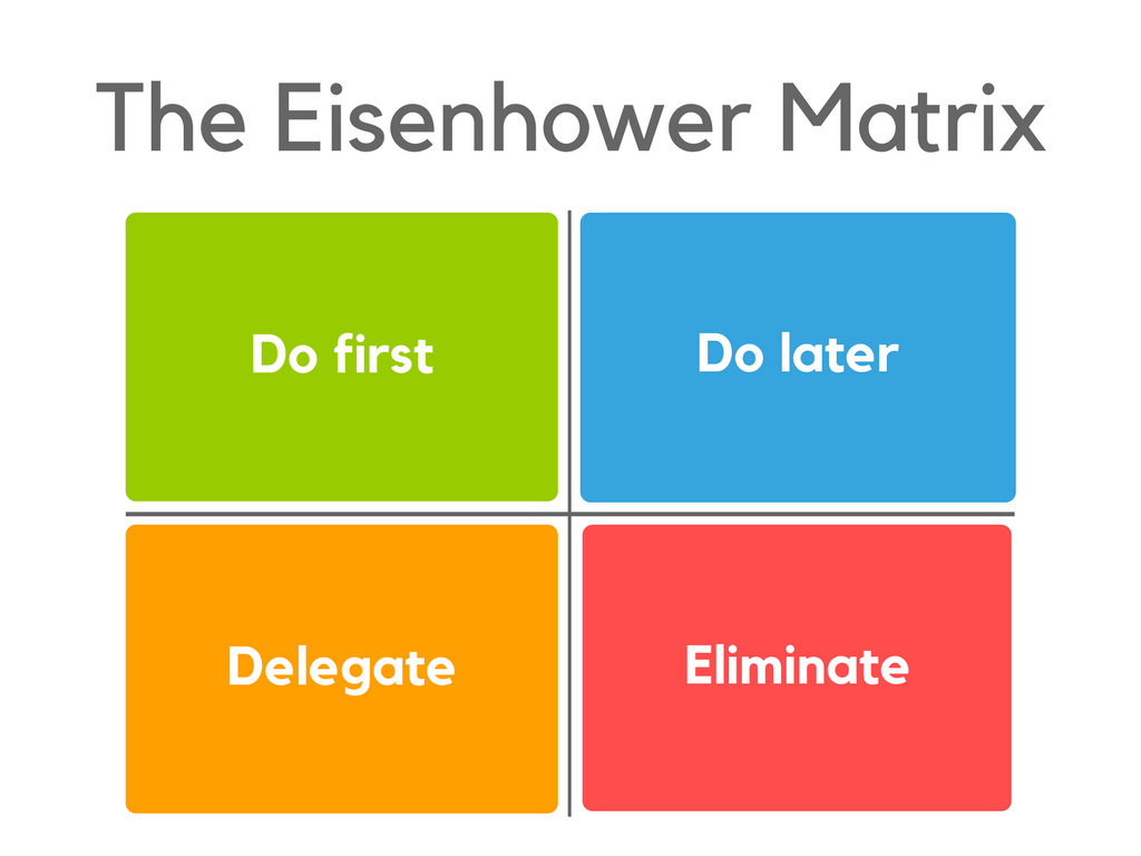 forget all other productivity hacks  u2014 the eisenhower