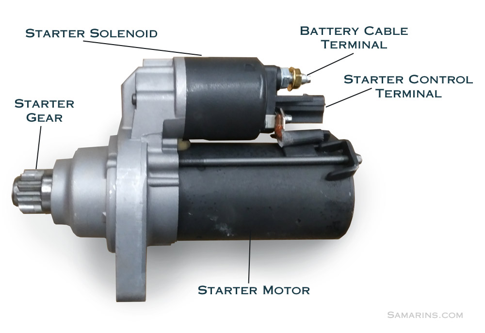 How To Care For Your Car : Starter
