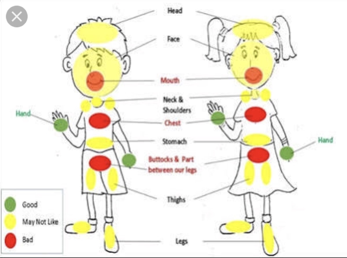 Lets Make Our Children Aware About Good Touch And Bad Touch-1169