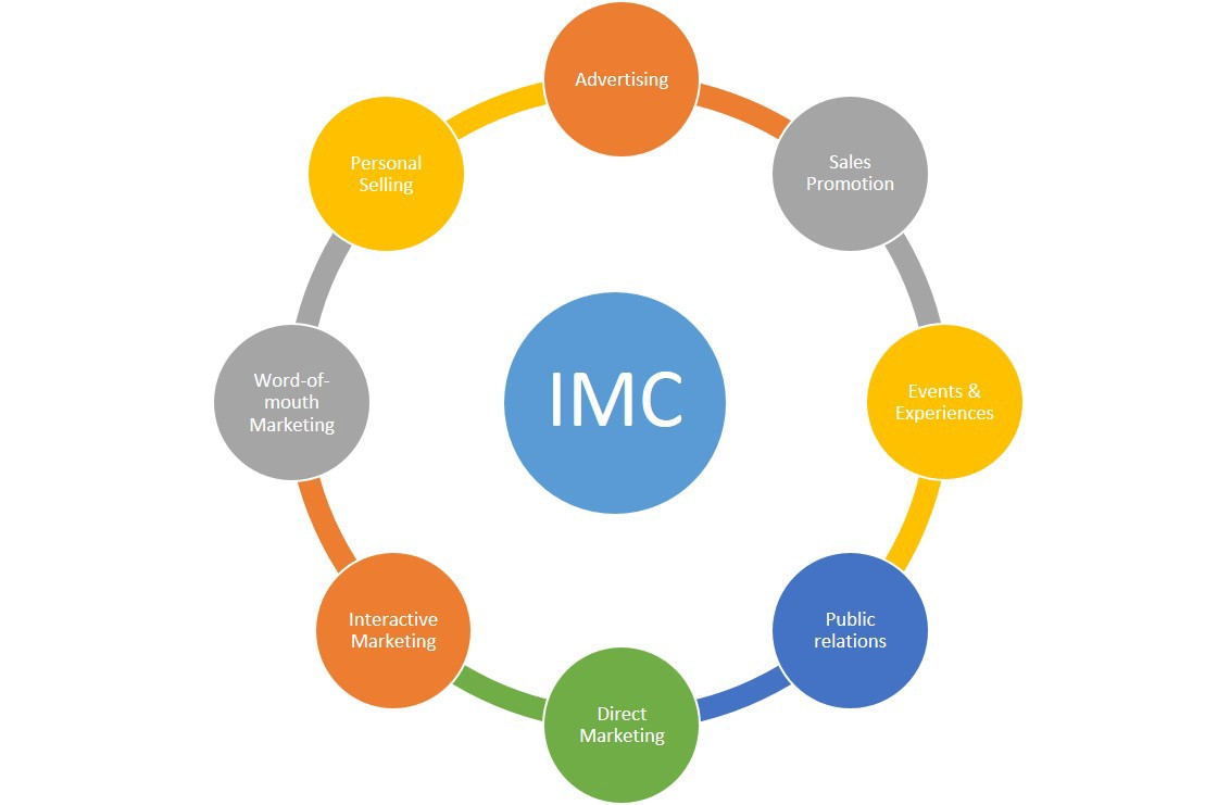 imc tools Imc supply company in memphis is an 56 year old, independent, family owned industrial distributor, offering quality cutting tools, industrial supplies, and mro supplies to industrial, commercial and metalworking customers throughout memphis and the.