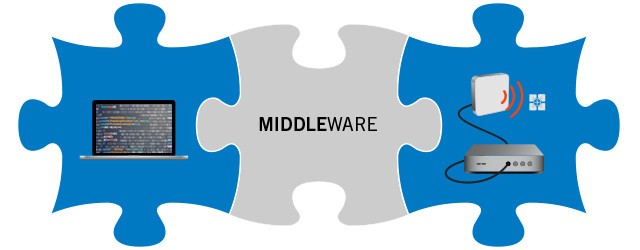 city of middlevale Scanner frequencies, phone numbers, and ip addresses for thousands of cities.