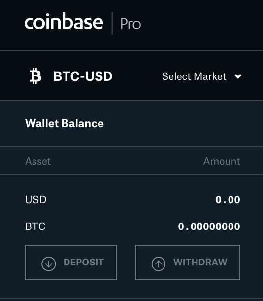 Coinbase Graphs Not Working Btc To Bcc Bittrex With Limit