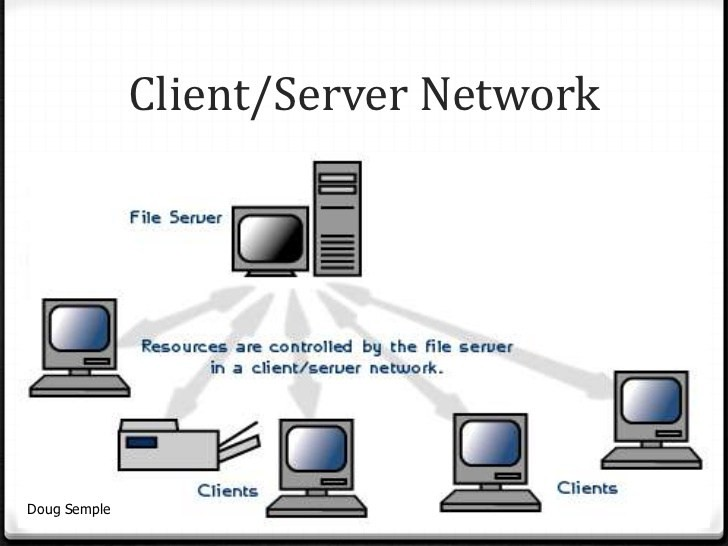 what is a client server network