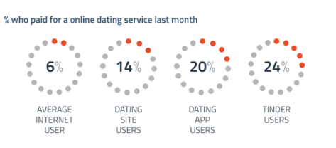 Jan 2019. The Foolproof Top Free Internet Dating Sites Strategy.