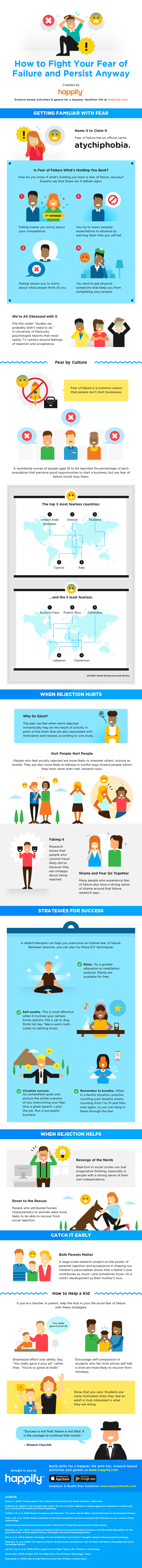 Infographic: How to Deal with Failure and Rejection