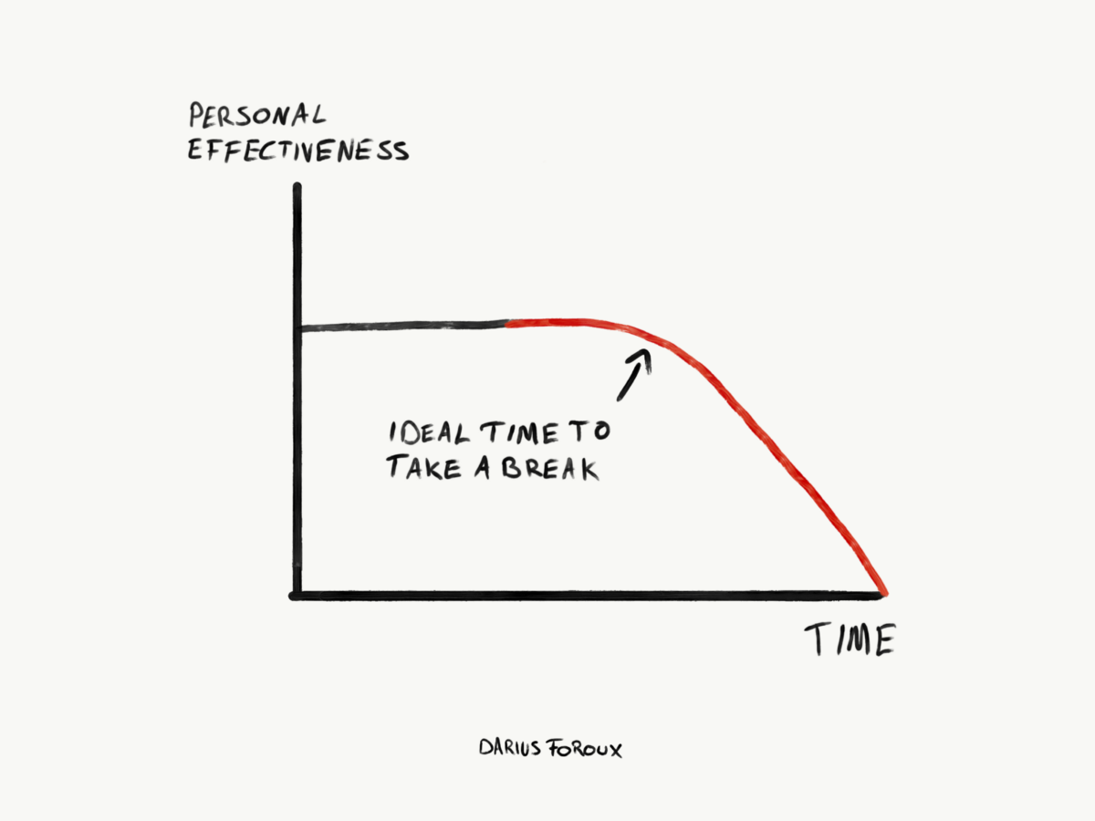 Here's Why Time Off Work Actually IMPROVES Your Work and Life