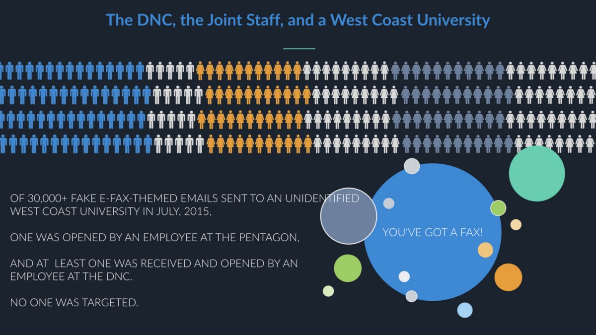 NEWSLINK: 'The DNC: Swimming In Malware But Never Once Targeted' – Medium/ Jeffrey Carr