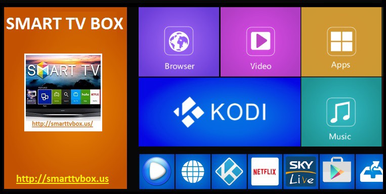 kodi free download for android tv box