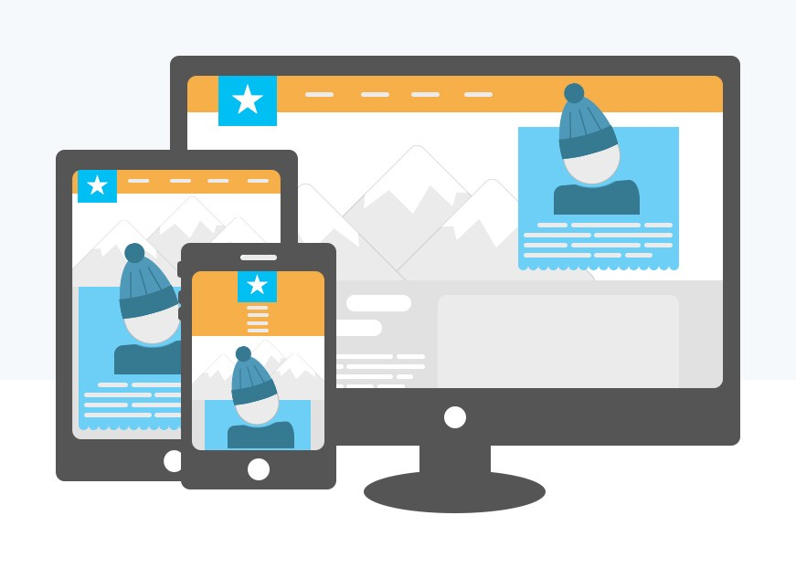 how to deliver responsive images across multiple devices