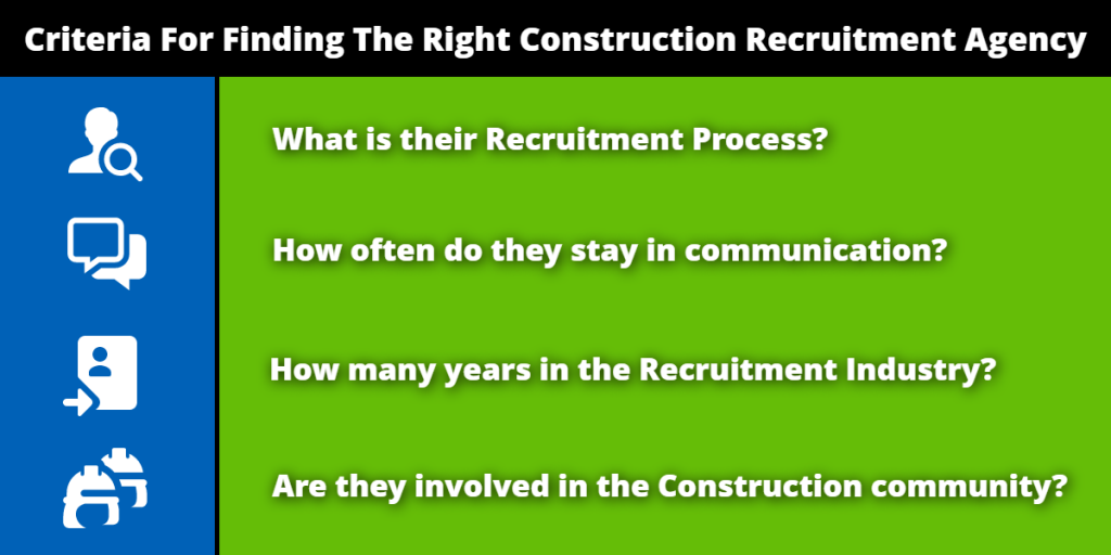 FAQs about Construction Recruitment Agencies In Canada