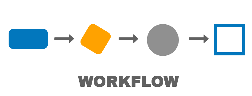 four steps maybe five to improve your workflows