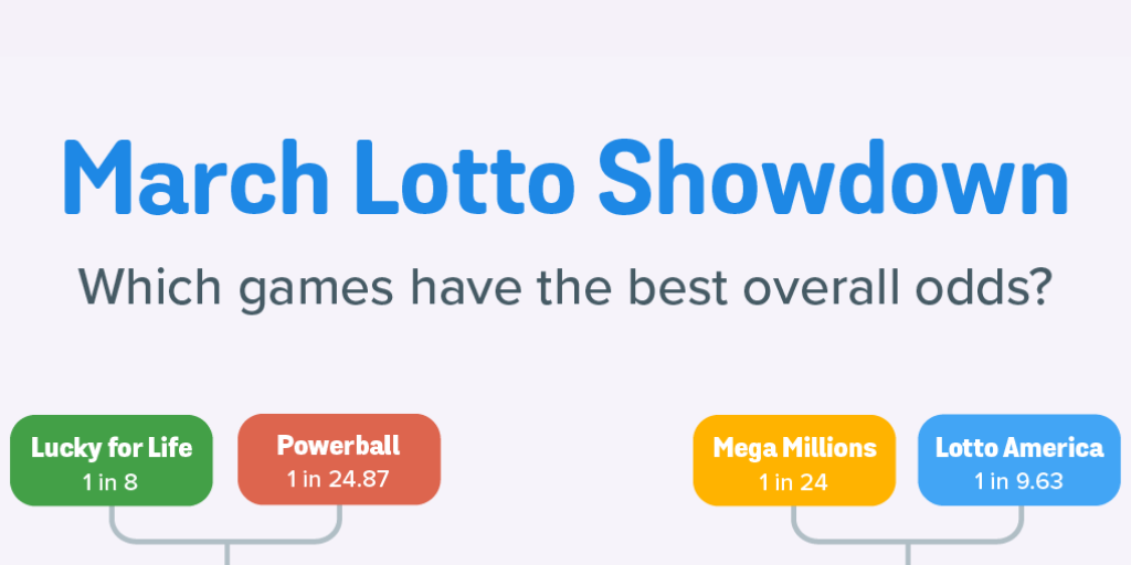 Mn Lottery Games With Best Odds | Games World