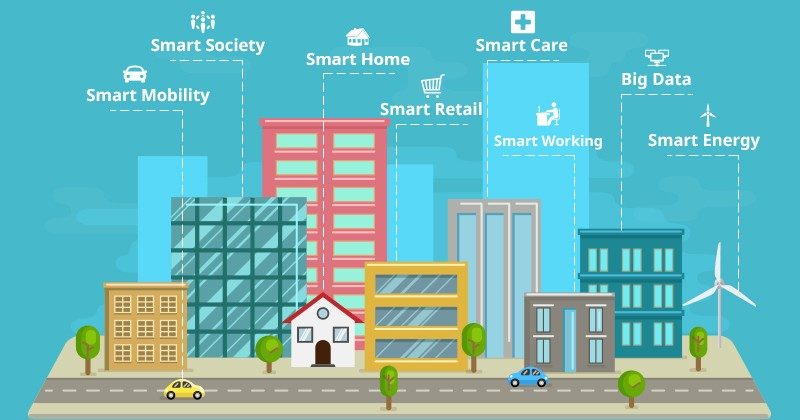The Rise of Smart Cities: Will It Do More Harm Than Good?