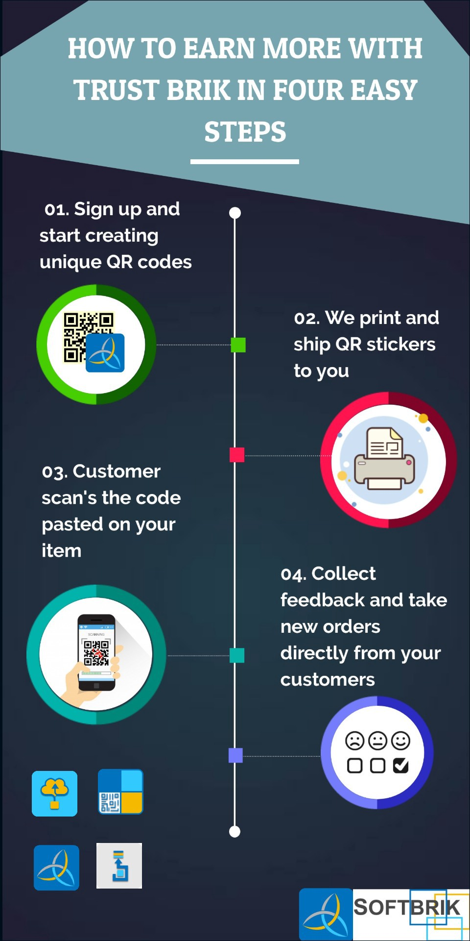 infographic on feedback collection and usage